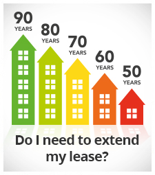 Specialist Property Lawyers - Extend my Lease